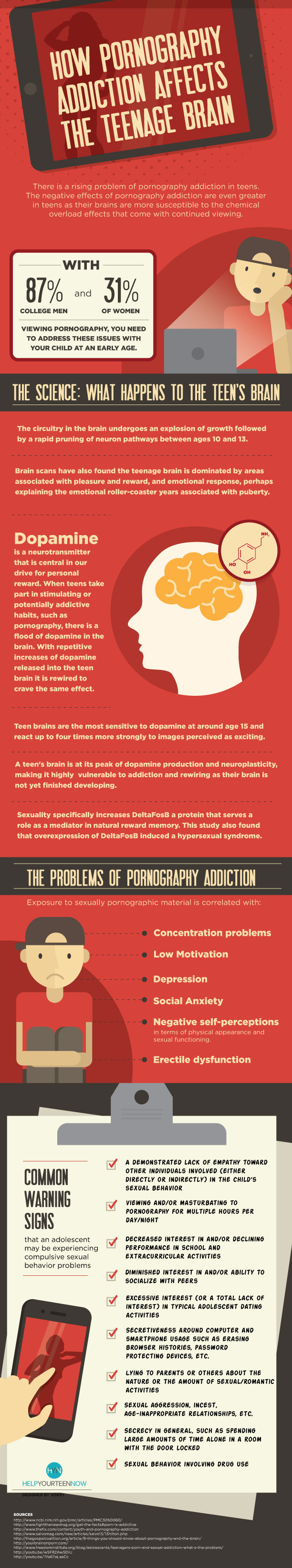 How Porn Can Destroy Your Erection – Infographic