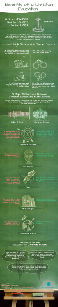 Benefits of a Christian Education-Infographic