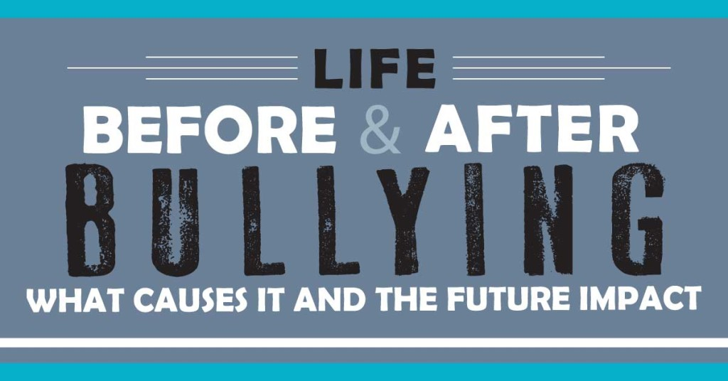 Life Before And After Bullying – Infographic – What Causes It And The Future Impact