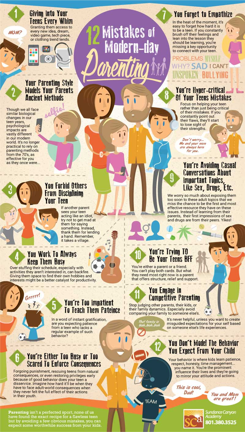 12 MISTAKES OF MODERN DAY PARENTING – INFOGRAPHIC